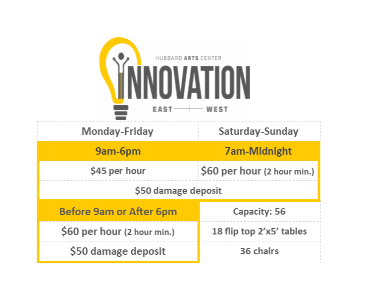 innovation rental rates